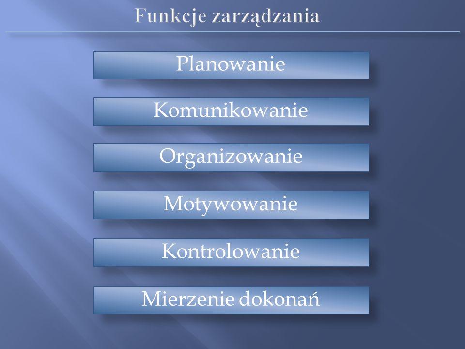 Funkcje zarządzania Planowanie. Komunikowanie. Organizowanie.