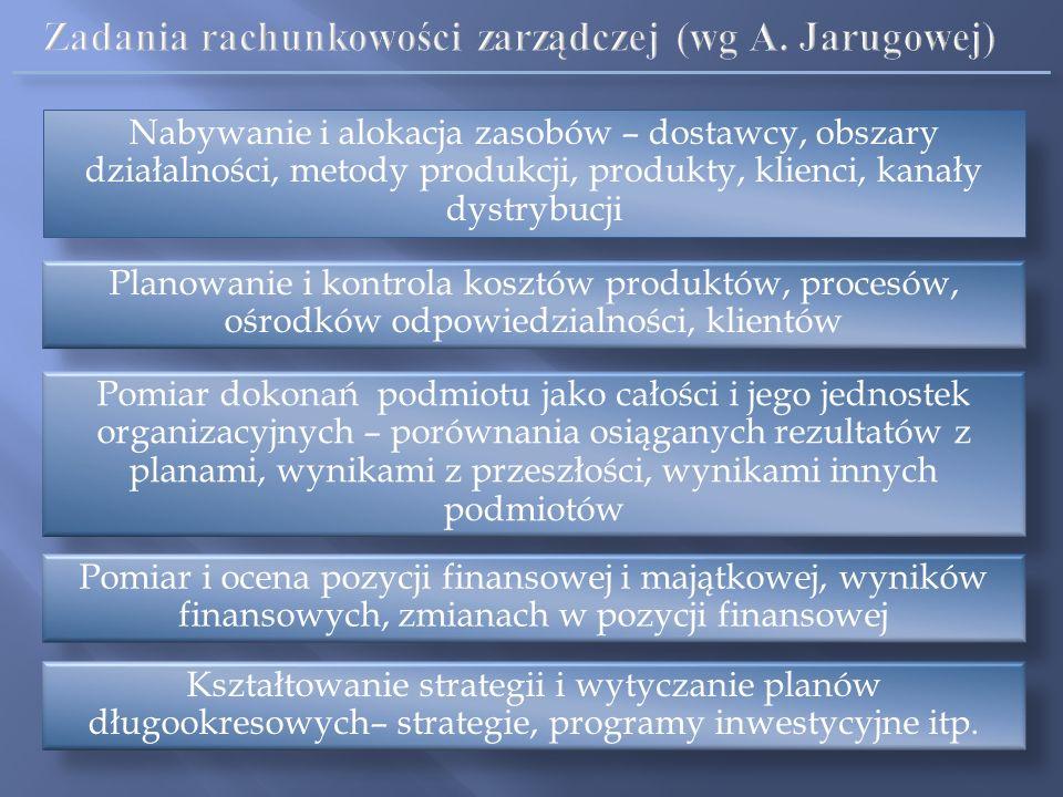 Zadania rachunkowości zarządczej (wg A. Jarugowej)
