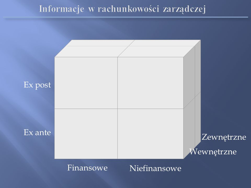 Informacje w rachunkowości zarządczej