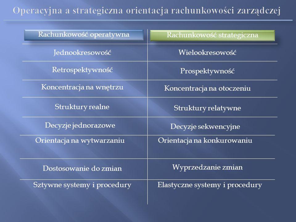 Operacyjna a strategiczna orientacja rachunkowości zarządczej