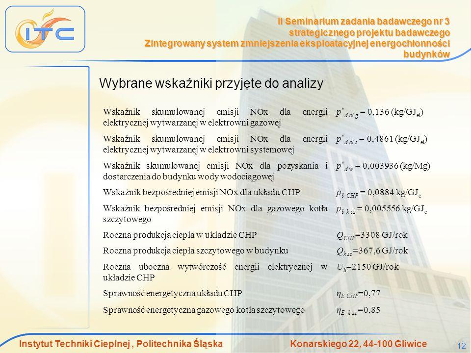 Wybrane wskaźniki przyjęte do analizy