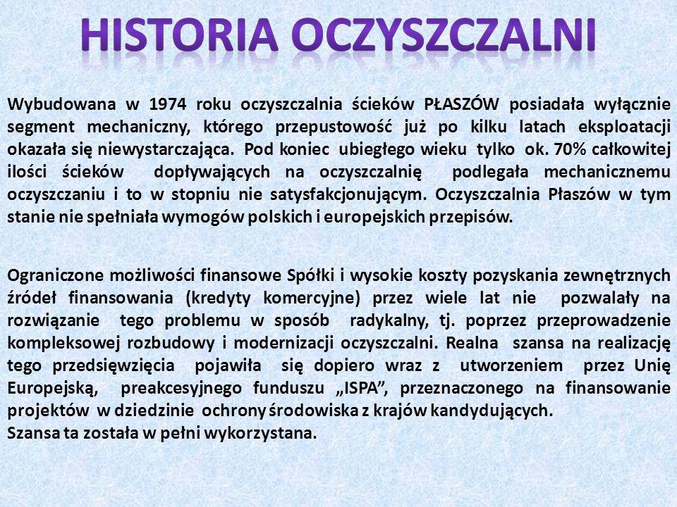 Historia Oczyszczalni