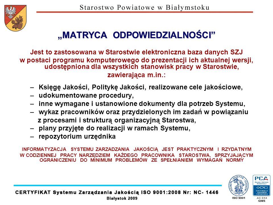 """""""MATRYCA ODPOWIEDZIALNOŚCI"""