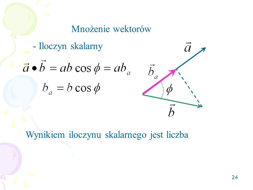 Mnożenie wektorów - Iloczyn skalarny Wynikiem iloczynu skalarnego jest liczba