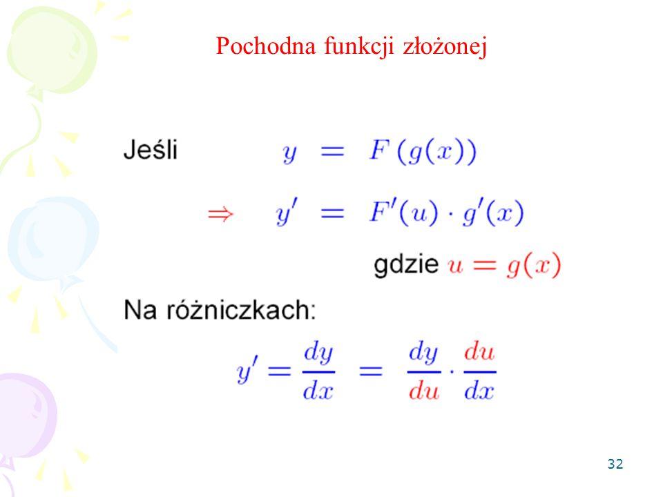 Pochodna funkcji złożonej