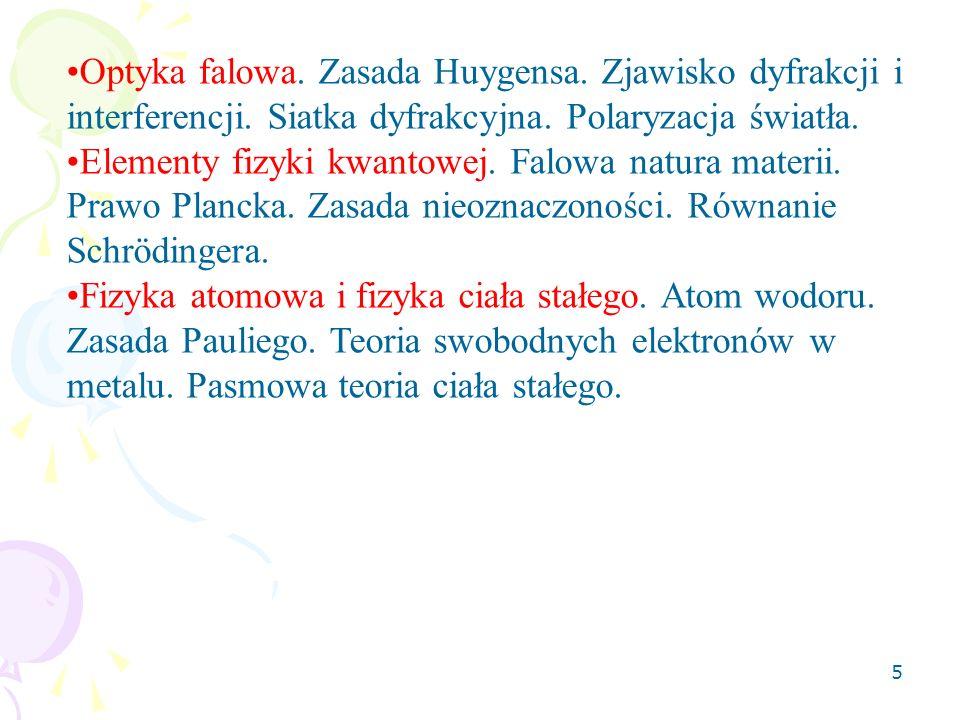 Optyka falowa. Zasada Huygensa. Zjawisko dyfrakcji i interferencji