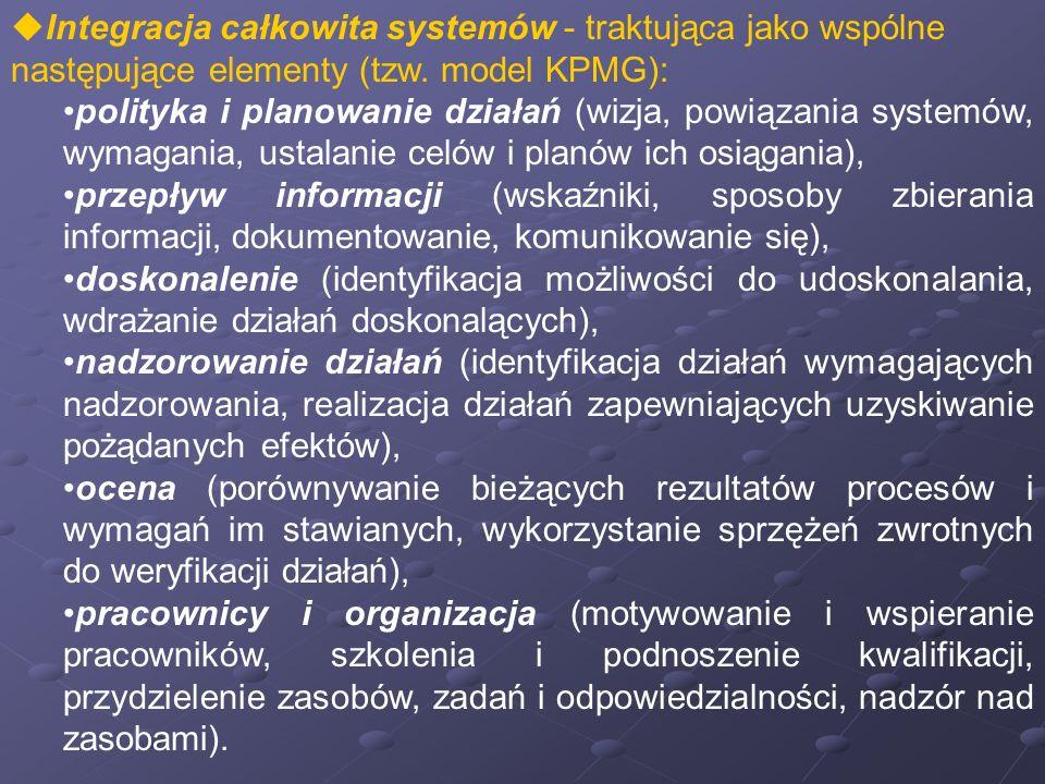 Integracja całkowita systemów - traktująca jako wspólne następujące elementy (tzw. model KPMG):