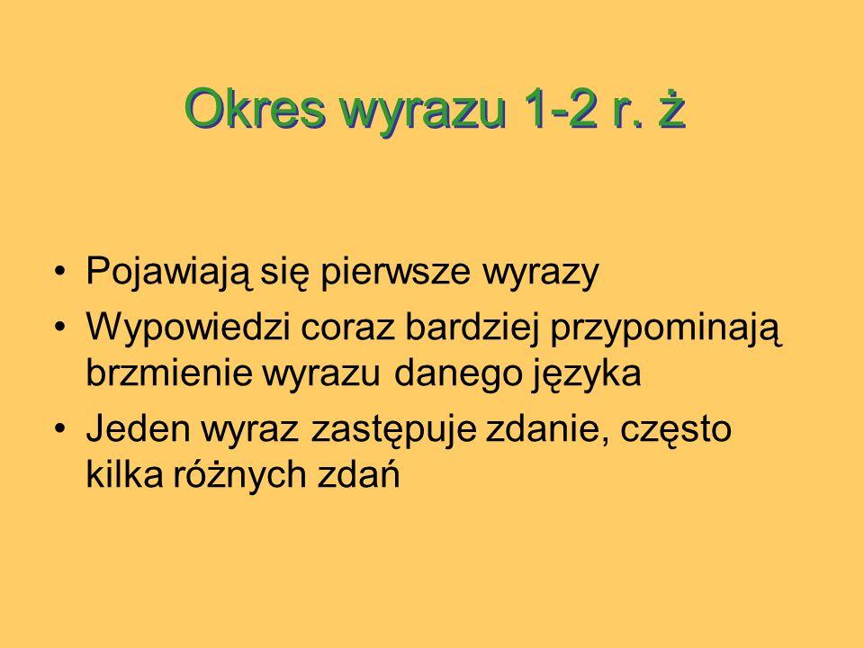 Okres wyrazu 1-2 r. ż Pojawiają się pierwsze wyrazy