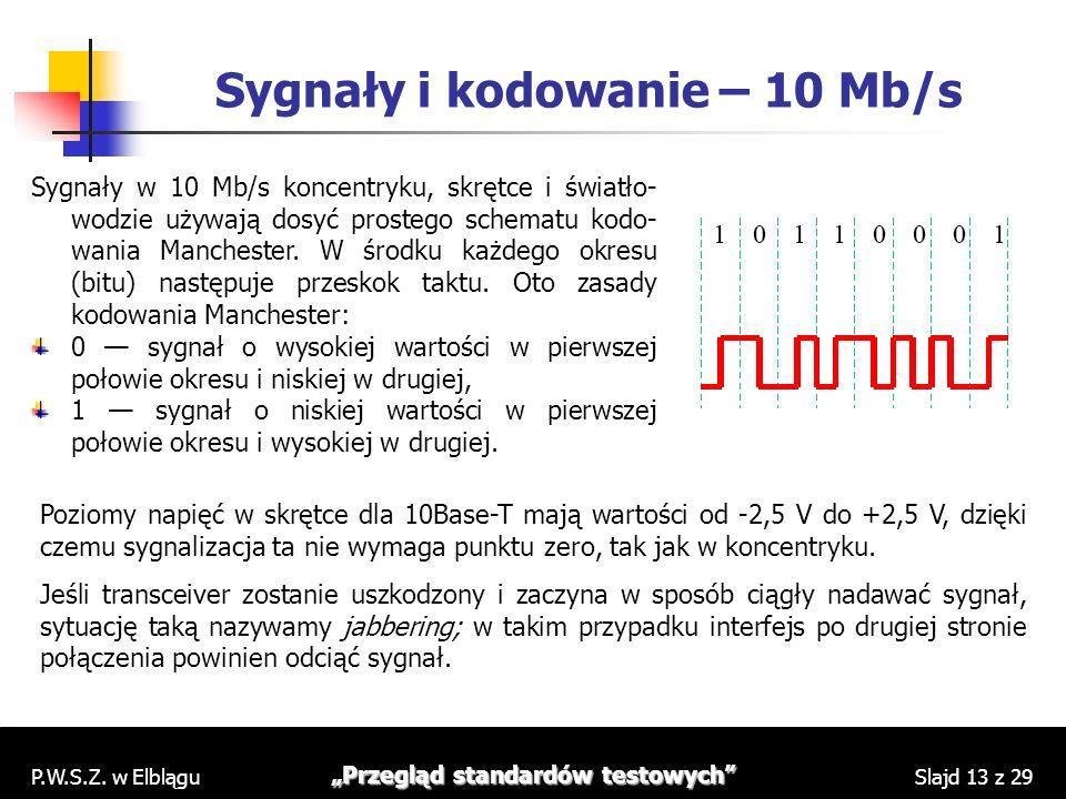 Sygnały i kodowanie – 10 Mb/s