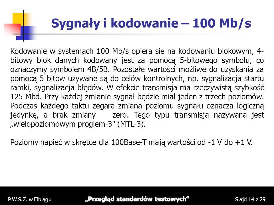 Sygnały i kodowanie – 100 Mb/s