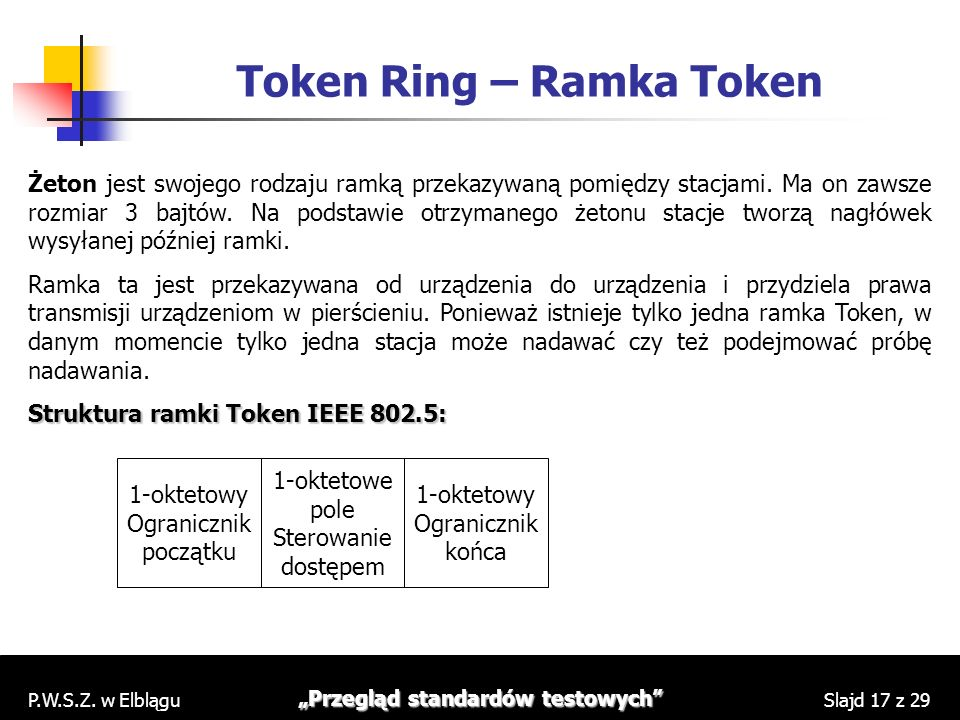 Token Ring – Ramka Token