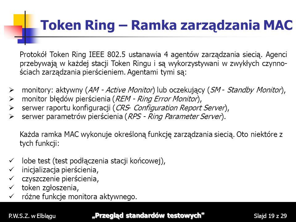 Token Ring – Ramka zarządzania MAC
