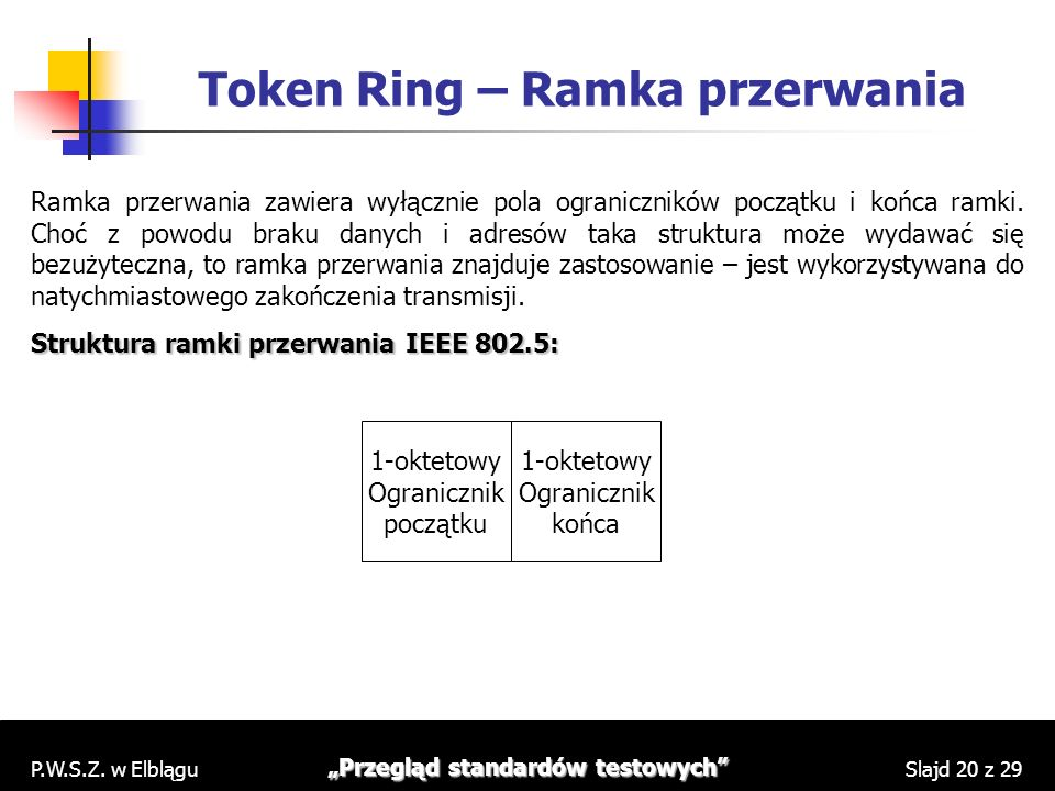 Token Ring – Ramka przerwania