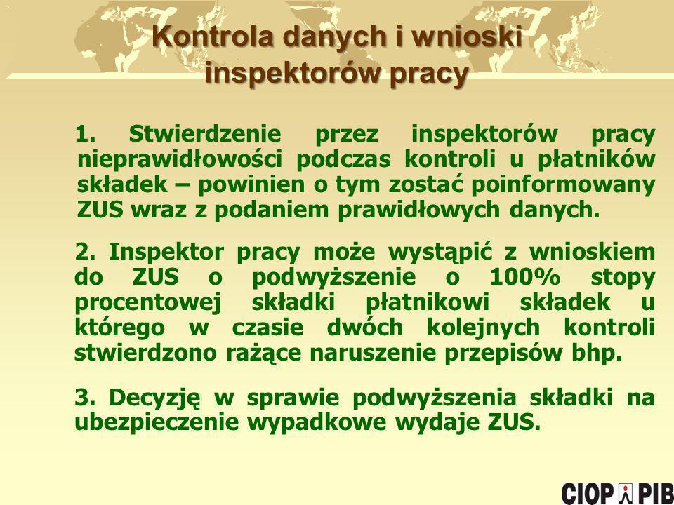 Kontrola danych i wnioski inspektorów pracy