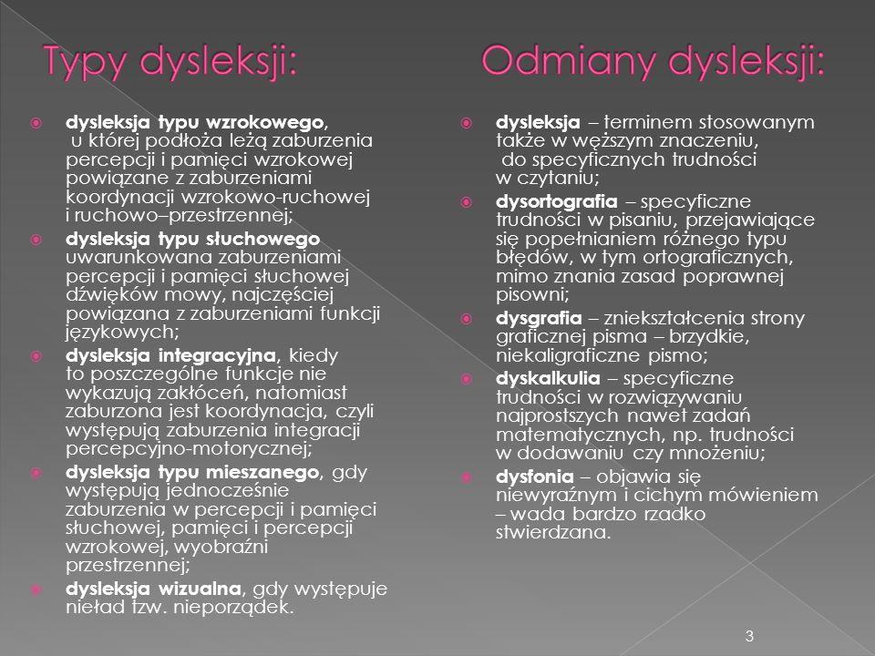 Typy dysleksji: Odmiany dysleksji: