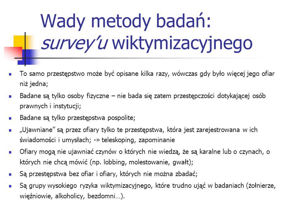 Wady metody badań: survey'u wiktymizacyjnego