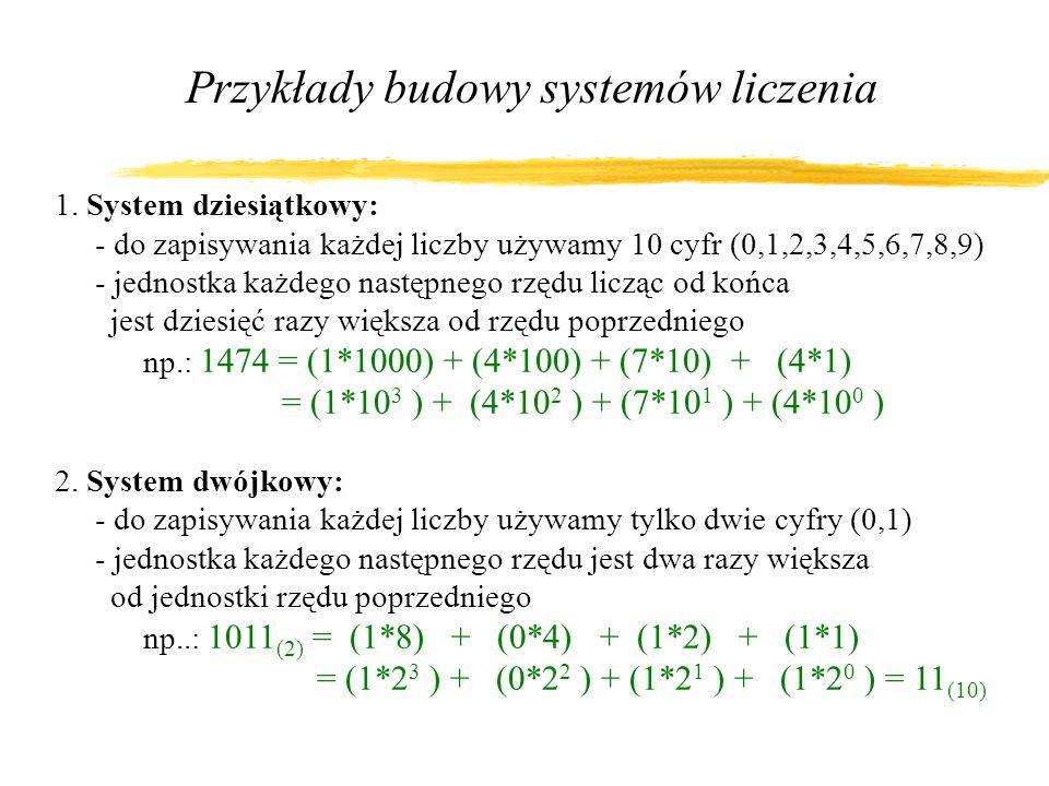 Przykłady budowy systemów liczenia