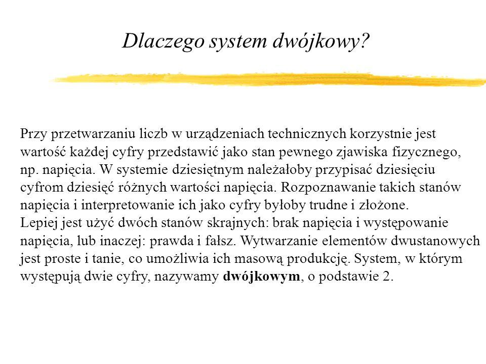 Dlaczego system dwójkowy