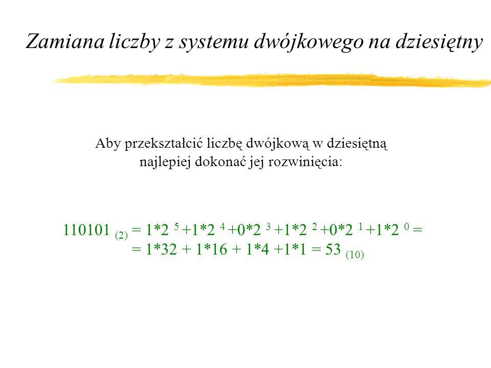 Zamiana liczby z systemu dwójkowego na dziesiętny