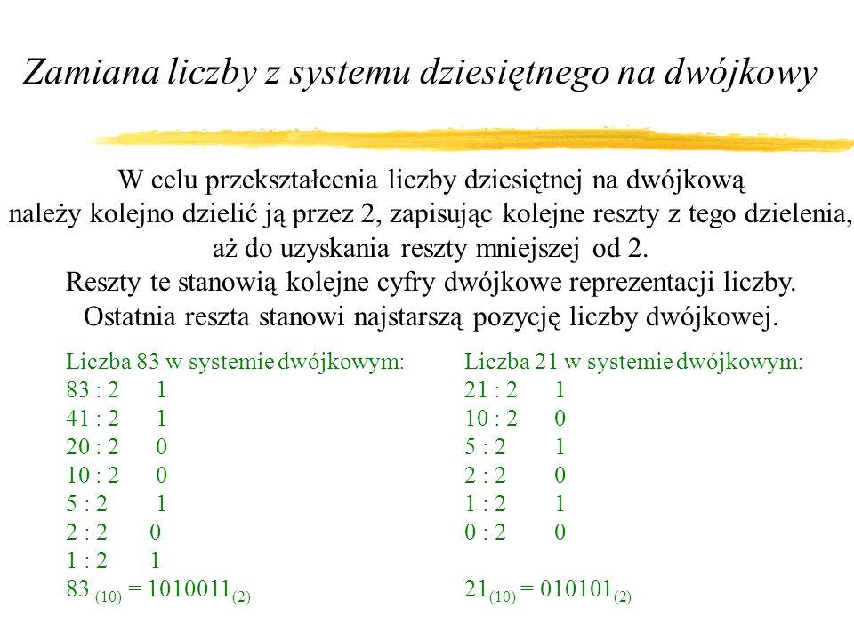 Zamiana liczby z systemu dziesiętnego na dwójkowy
