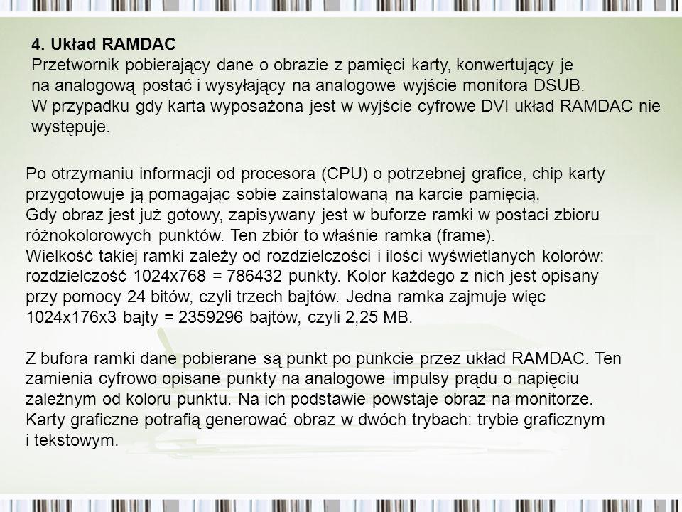 4. Układ RAMDAC Przetwornik pobierający dane o obrazie z pamięci karty, konwertujący je.