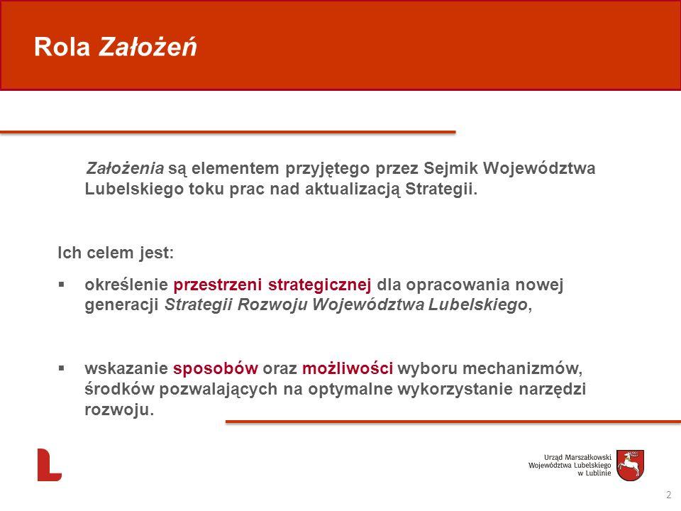 Rola Założeń Założenia są elementem przyjętego przez Sejmik Województwa Lubelskiego toku prac nad aktualizacją Strategii.