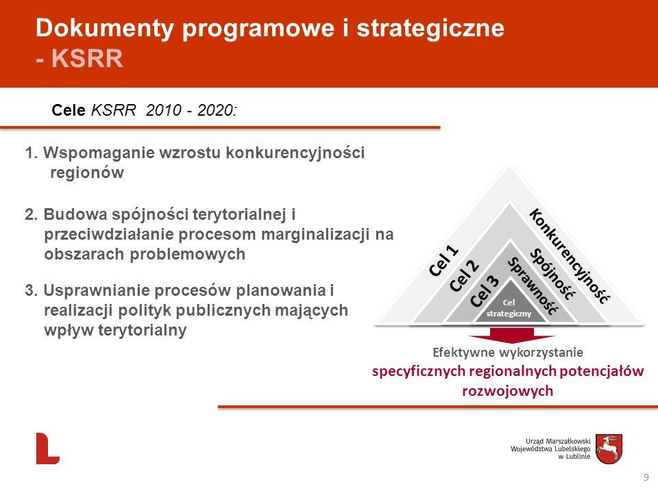 Dokumenty programowe i strategiczne - KSRR