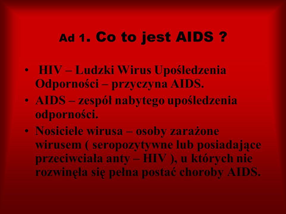 HIV – Ludzki Wirus Upośledzenia Odporności – przyczyna AIDS.