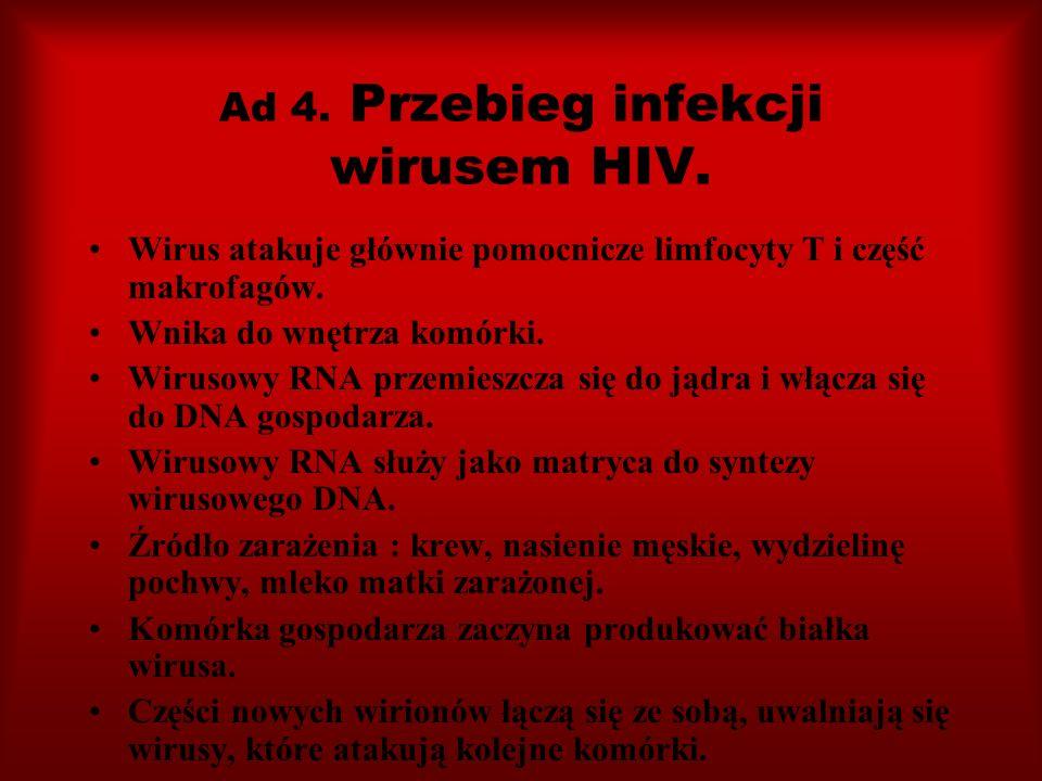 Ad 4. Przebieg infekcji wirusem HIV.