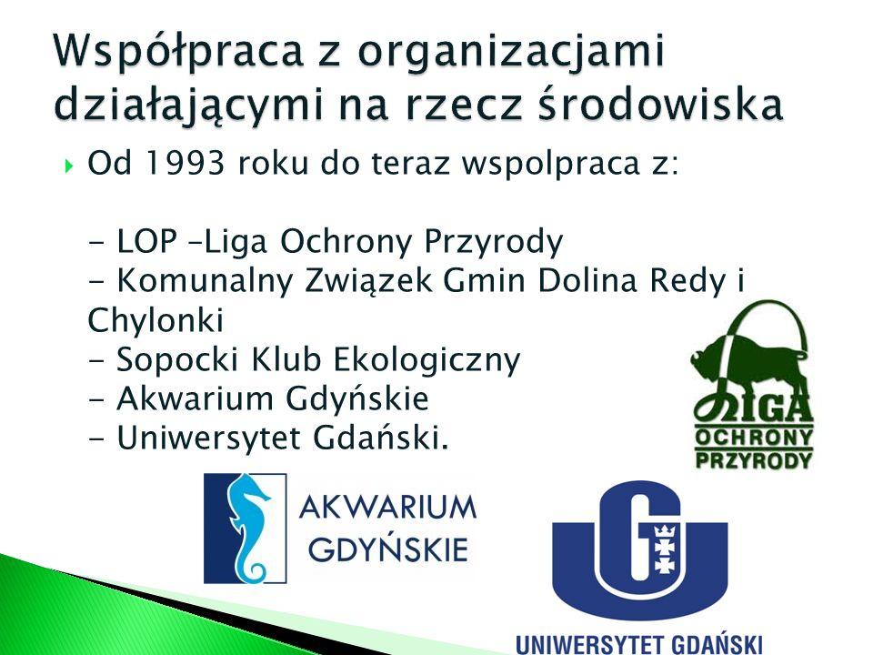 Współpraca z organizacjami działającymi na rzecz środowiska