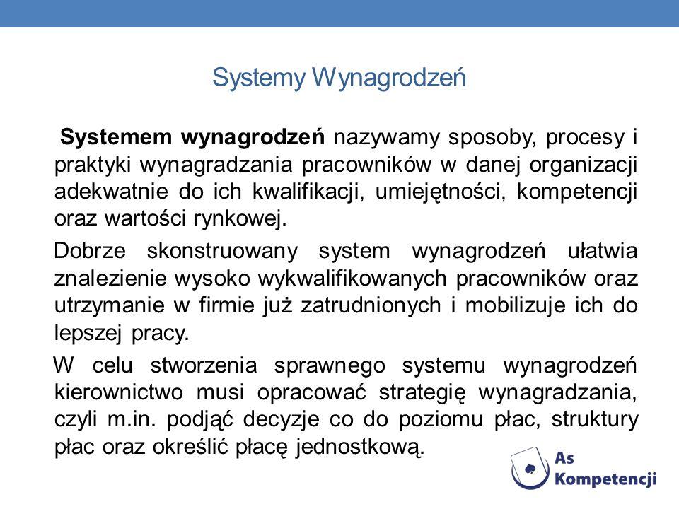 Systemy Wynagrodzeń