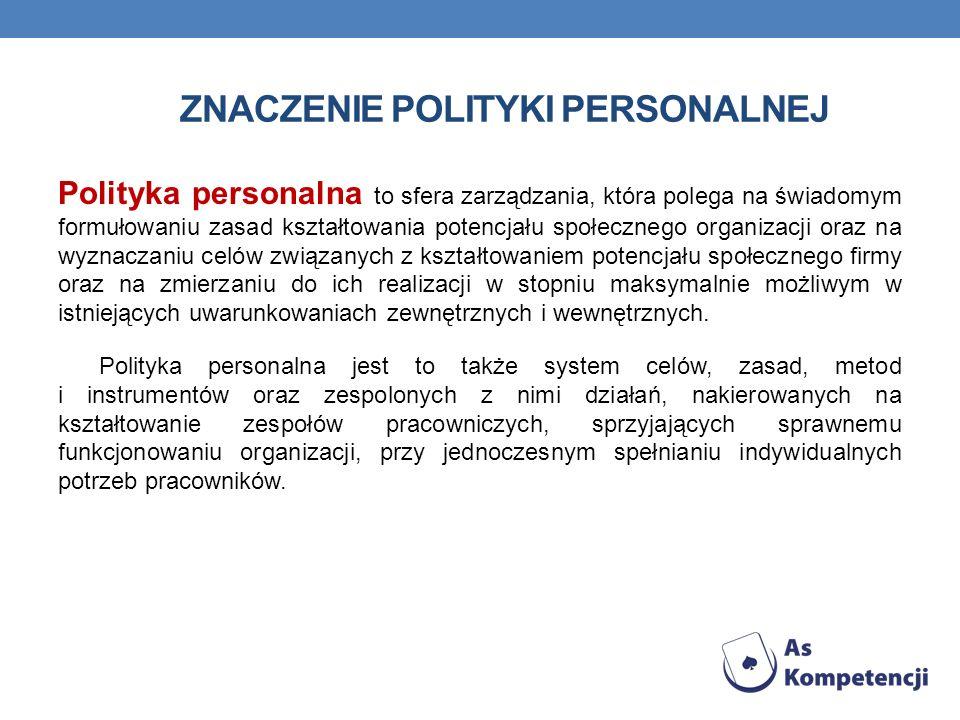 Znaczenie polityki personalnej