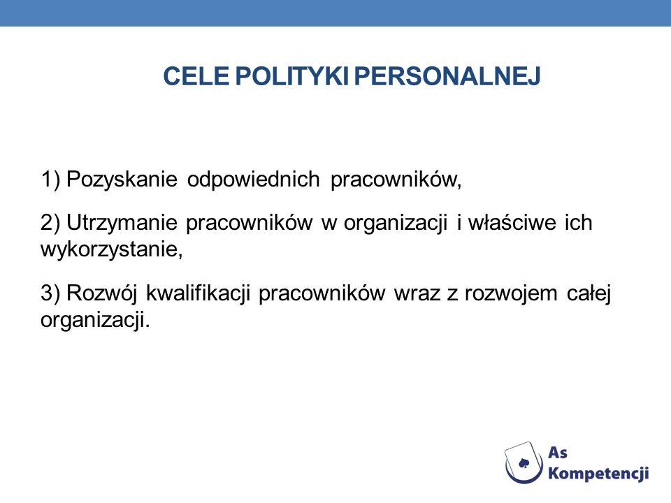 Cele polityki personalnej