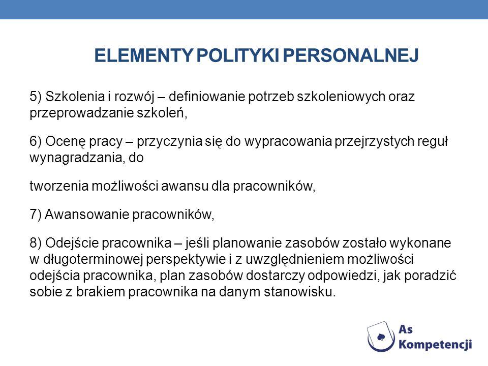 Elementy polityki personalnej