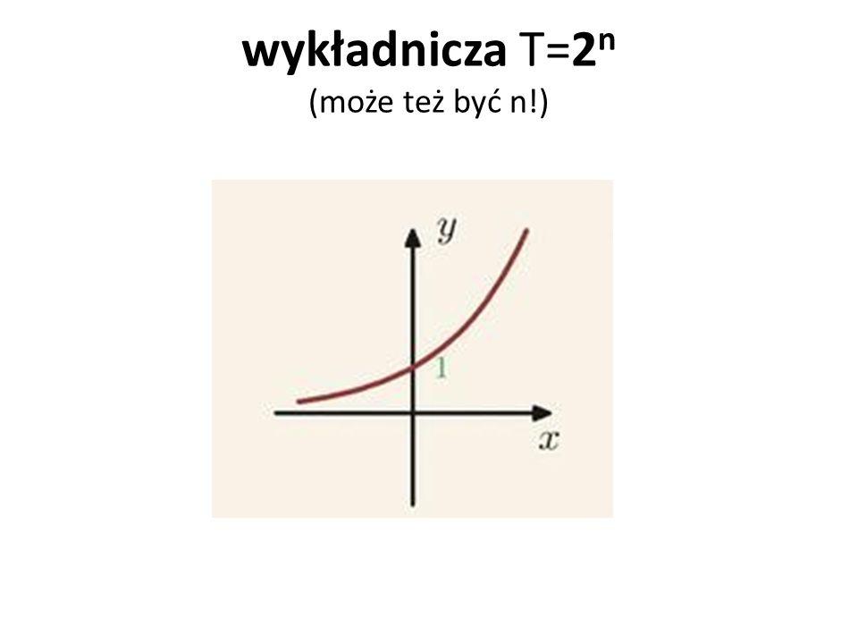 wykładnicza T=2n (może też być n!)
