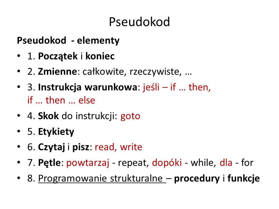 Pseudokod Pseudokod - elementy 1. Początek i koniec
