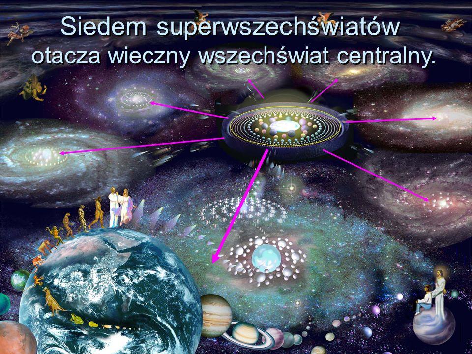 Siedem superwszechświatów