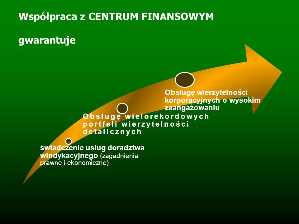 Współpraca z CENTRUM FINANSOWYM gwarantuje