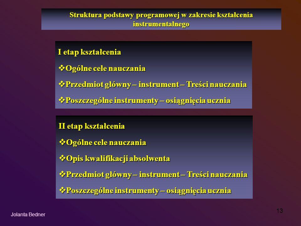 Struktura podstawy programowej w zakresie kształcenia instrumentalnego