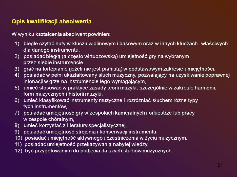Opis kwalifikacji absolwenta