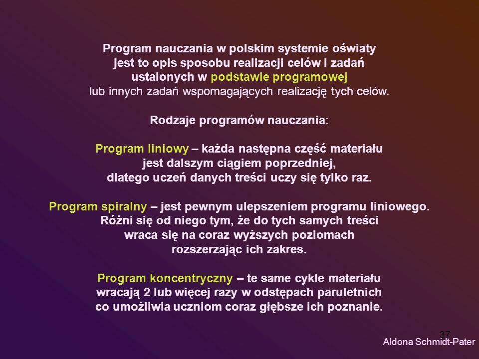 Program nauczania w polskim systemie oświaty