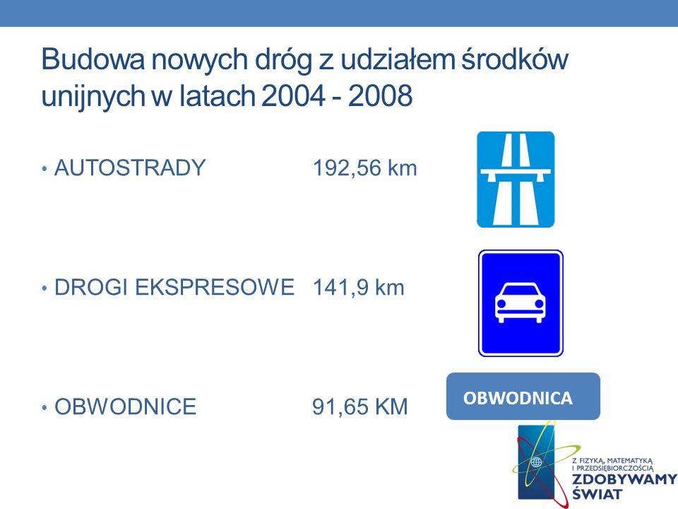 Budowa nowych dróg z udziałem środków unijnych w latach 2004 - 2008
