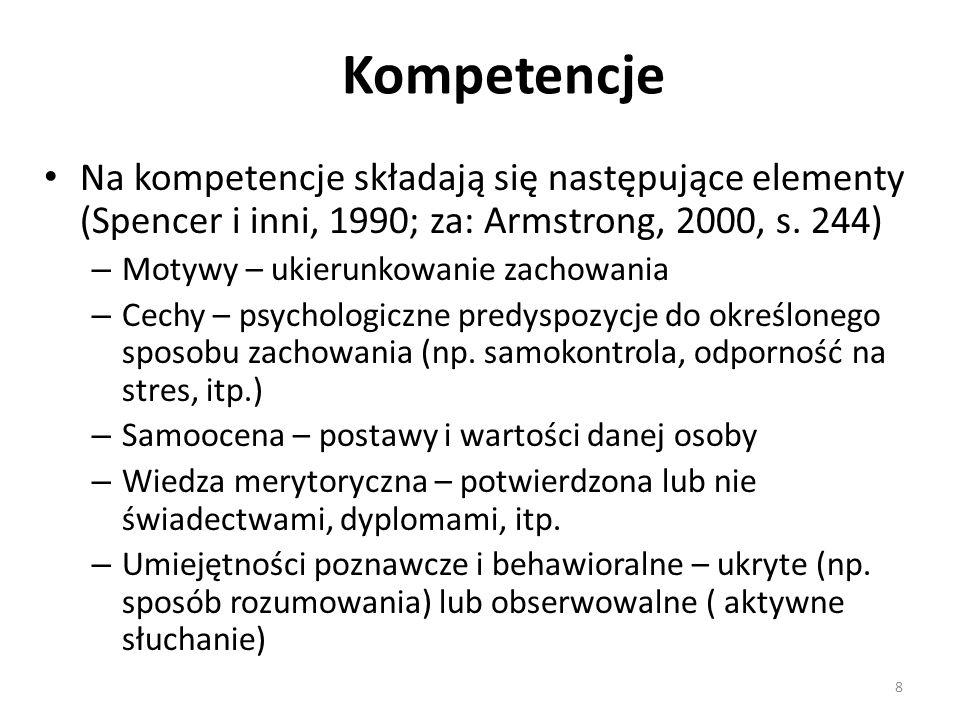 Kompetencje Na kompetencje składają się następujące elementy (Spencer i inni, 1990; za: Armstrong, 2000, s. 244)