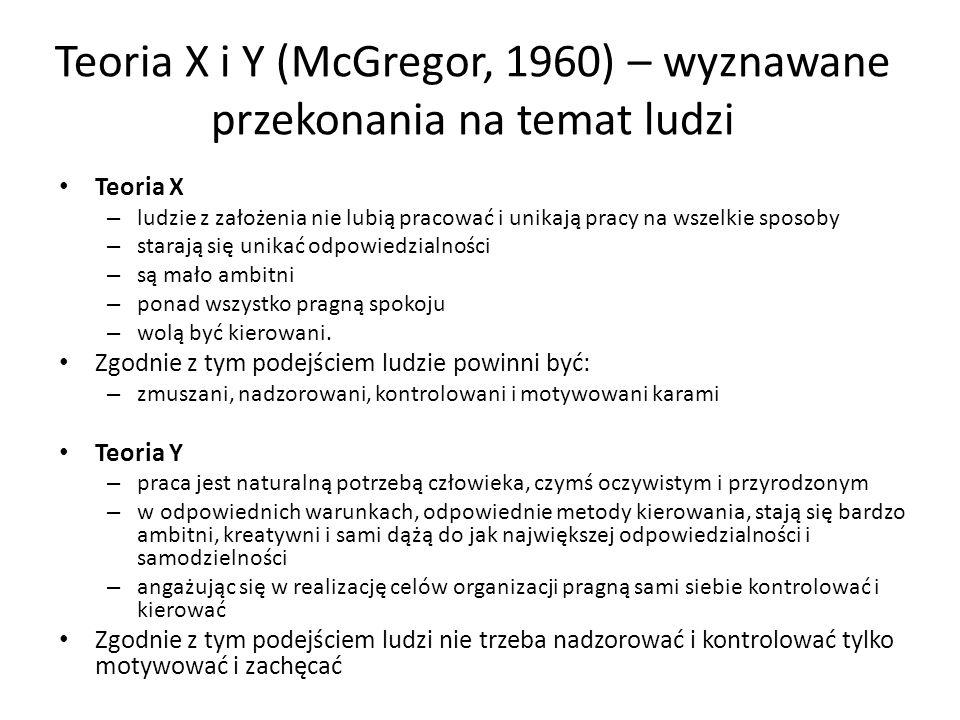 Teoria X i Y (McGregor, 1960) – wyznawane przekonania na temat ludzi