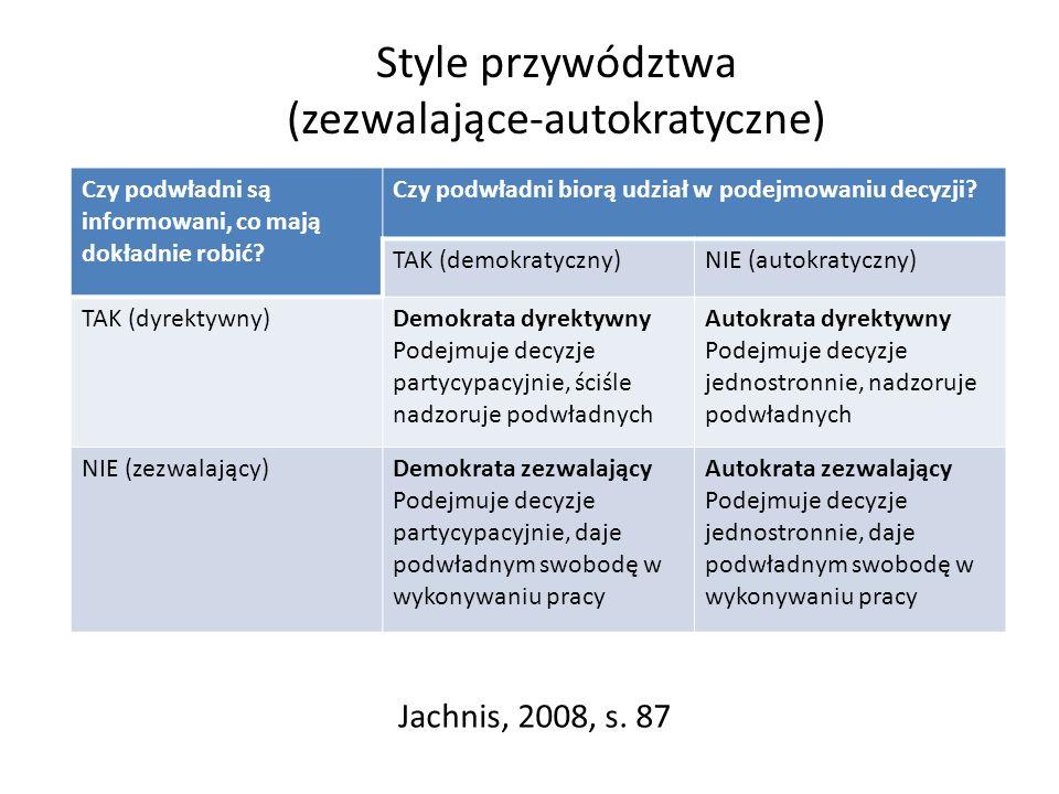 Style przywództwa (zezwalające-autokratyczne)