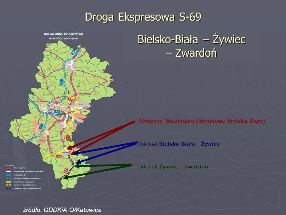 Bielsko-Biała – Żywiec – Zwardoń