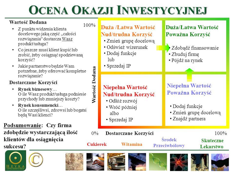 Ocena Okazji Inwestycyjnej