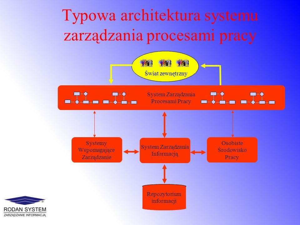 Typowa architektura systemu zarządzania procesami pracy