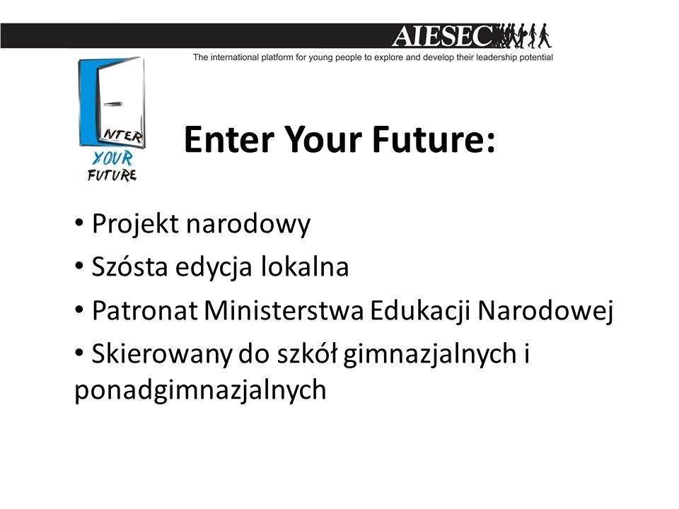 Enter Your Future: Projekt narodowy Szósta edycja lokalna