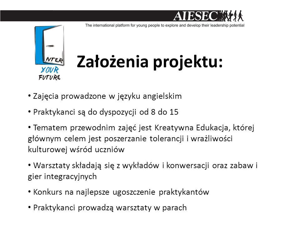 Założenia projektu: Zajęcia prowadzone w języku angielskim